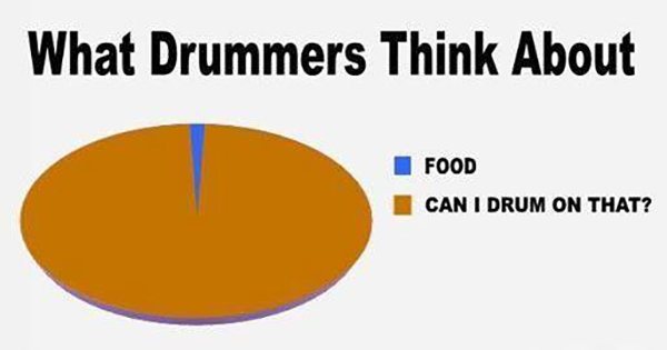 What drummers think about