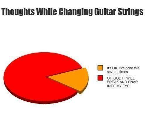 Thoughts while changing strings