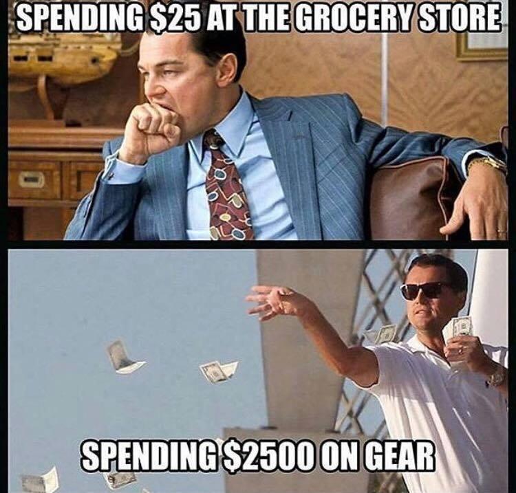 Spending on gear