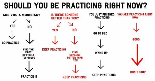 Should you be practicing right now