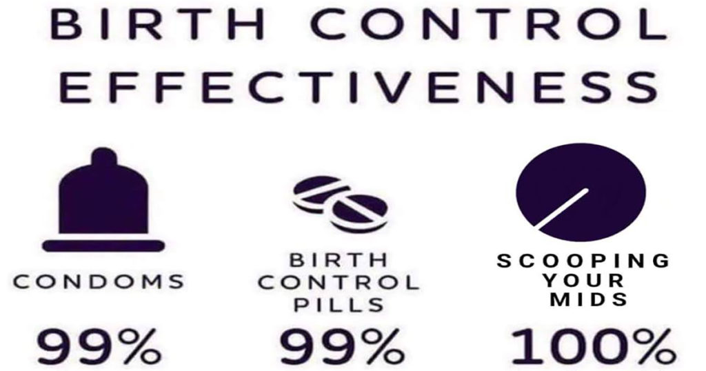 Birth control effectiveness